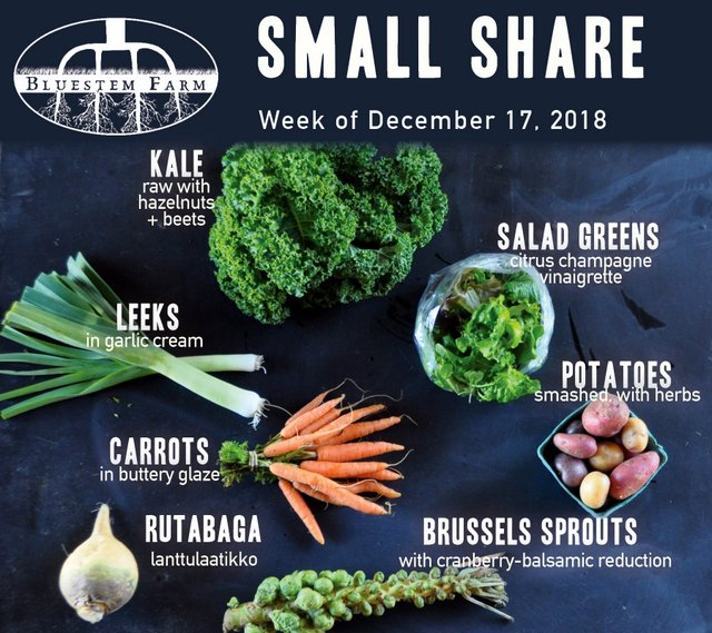 Small Share - Late December 2018