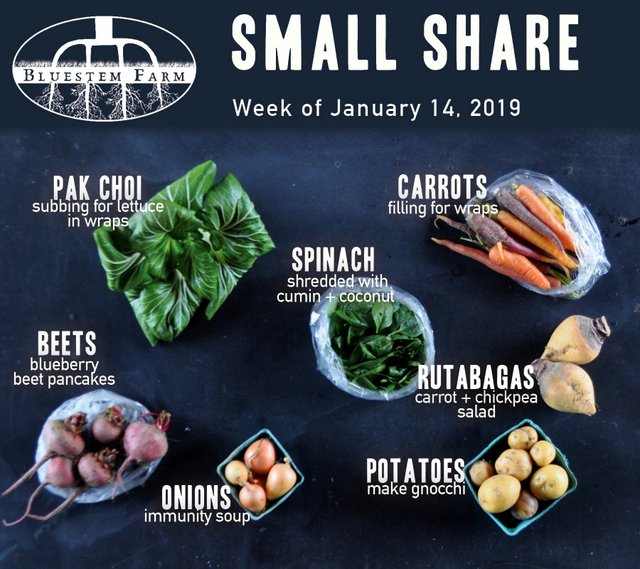Small Shares - Mid January