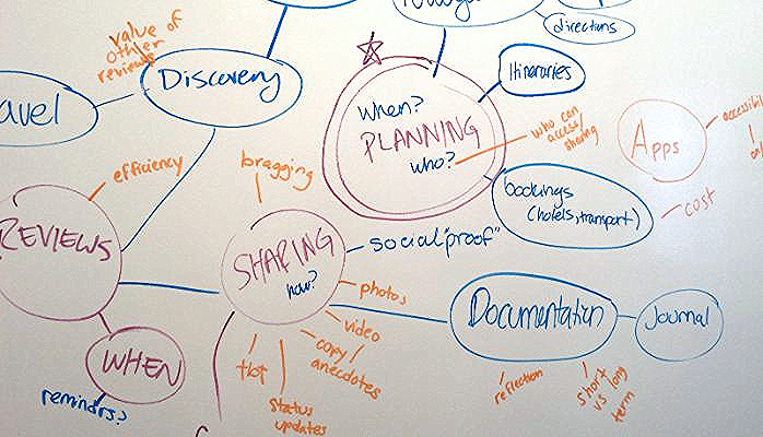 What Every Non-Profit Can Learn from UX Design: Part 1