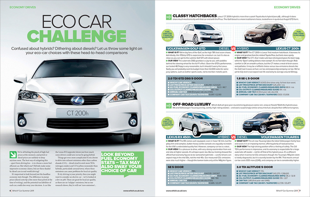 Which? Car Magazine — Damien Vessey