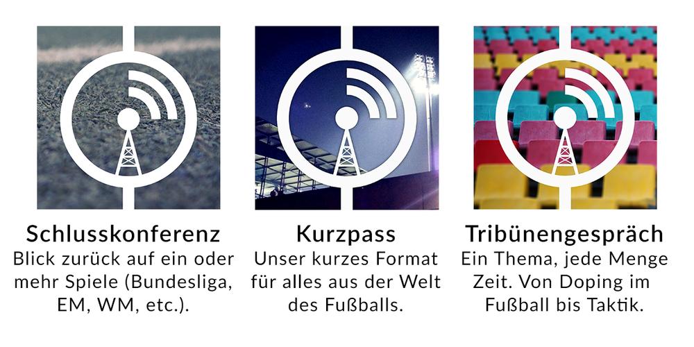 3 Formate, inzwischen über 200 Stunden Fußballdiskussionen für eure Ohren.