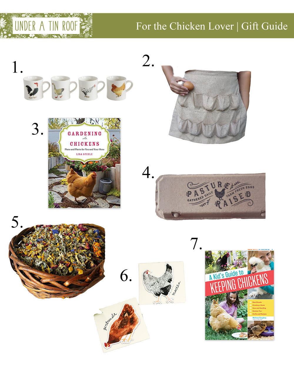 Gifts for the Chicken Lover - Under A Tin Roof Blog