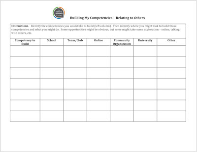 Click to download  Building My Competencies—Relating to Others  Worksheet