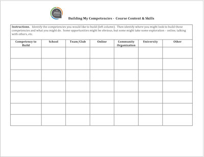 Click to download  Building My Competencies—Course Content & Skills  Worksheet