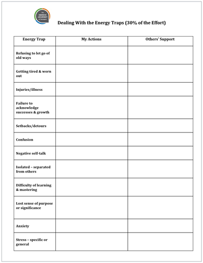 Click to download  Dealing with Energy Traps  Worksheet
