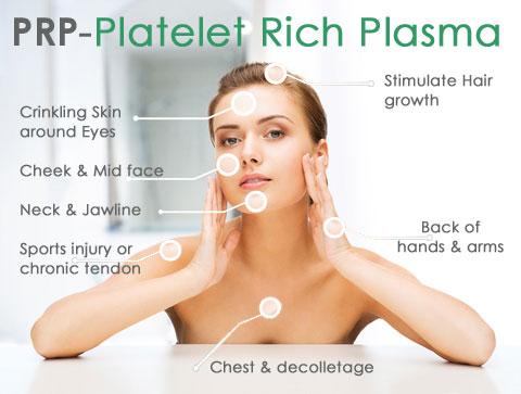 plateletrichplasma-prp-aesthetics-skincare