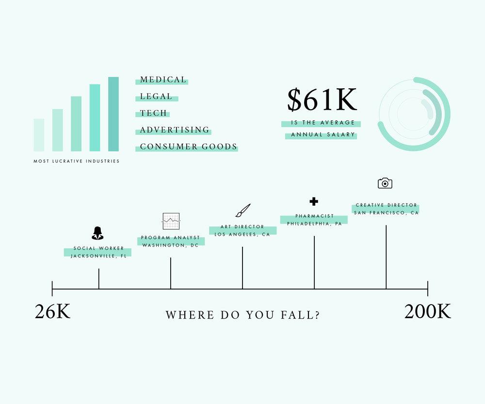 salary-inforgraphic-new.jpg