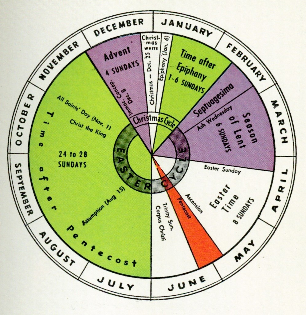 TLM Liturgical Year.jpg