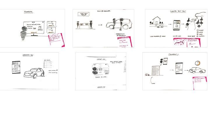 Early sketches/wireframes