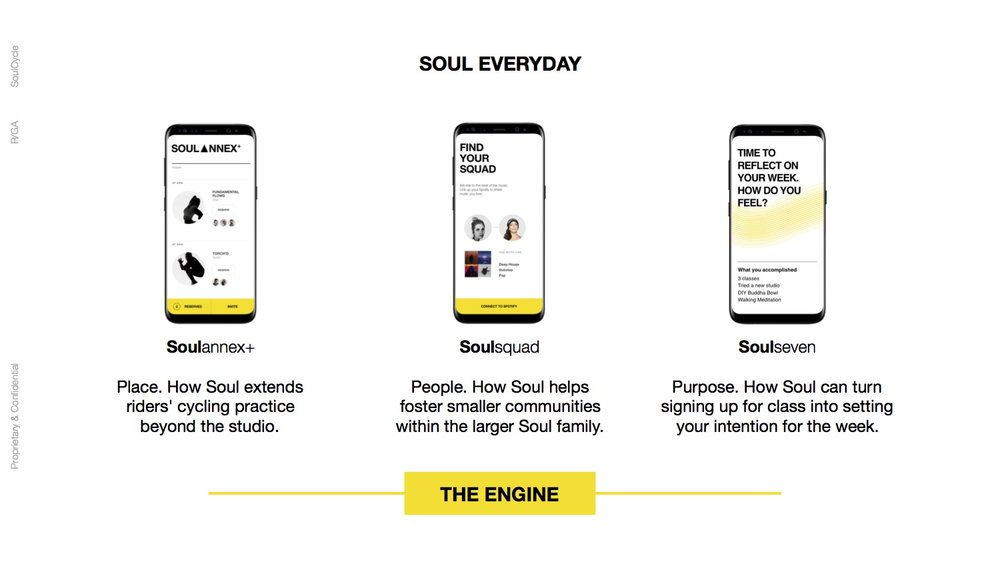 Our product overview to redefining the SOULCYCLE digital experience.