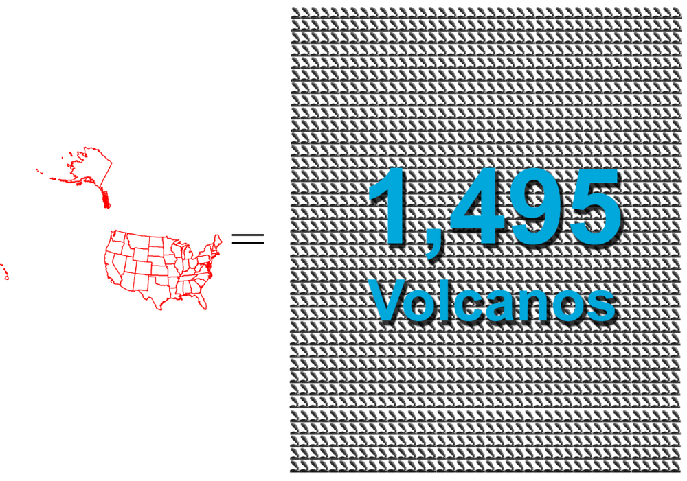 United States greenhouse gas emissions compared to average volcanic emissions