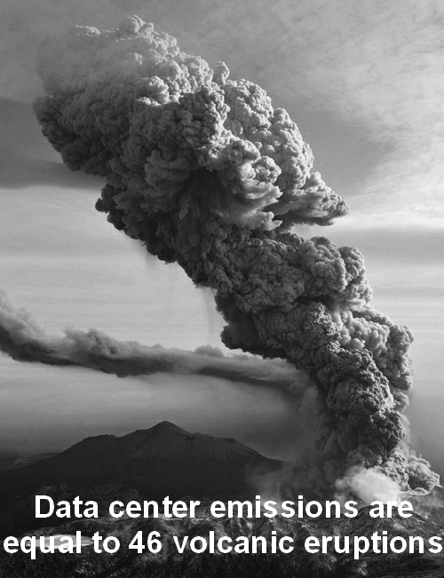 origin_15630128920 volcano eruption compared to data centers.png