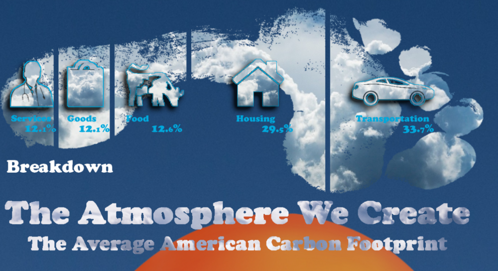 Click on the image to view an infographic for a more detailed carbon footprint breakdown and to get a sense of exactly how much atmospheric greenhouse gas each of these numbers represents.