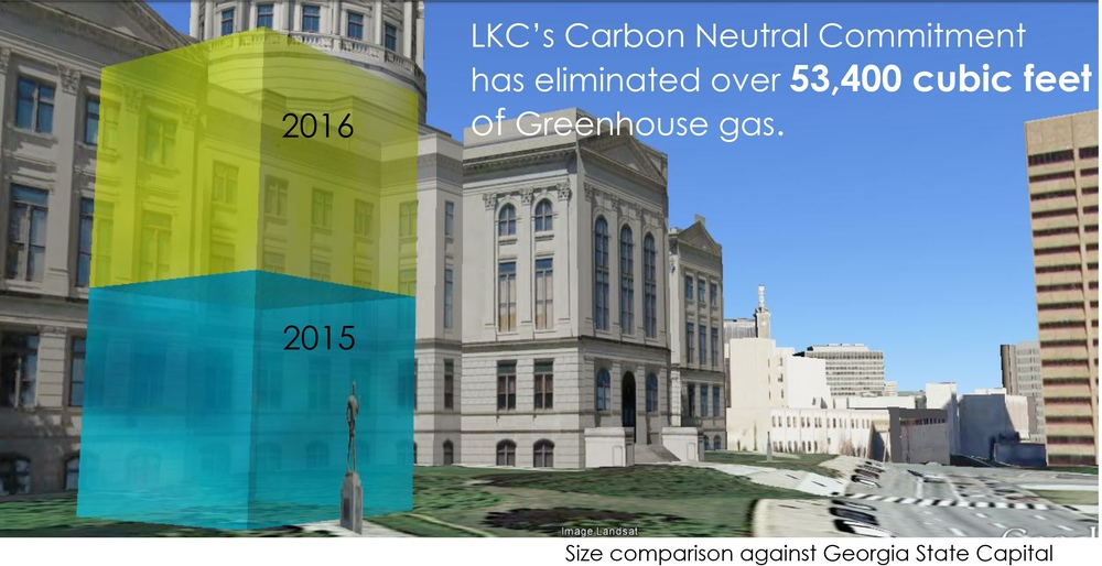 2015 kitts co2 removal.png