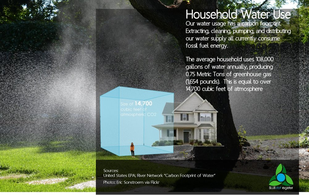 Household water use infographic.jpg