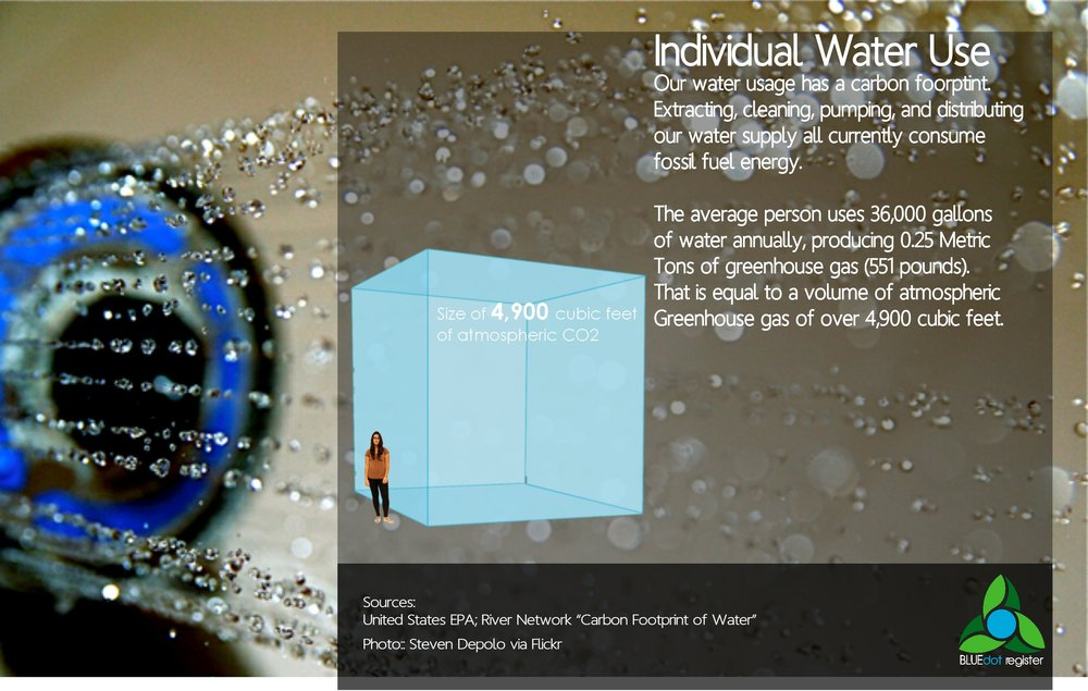 Individual water use infographic.jpg