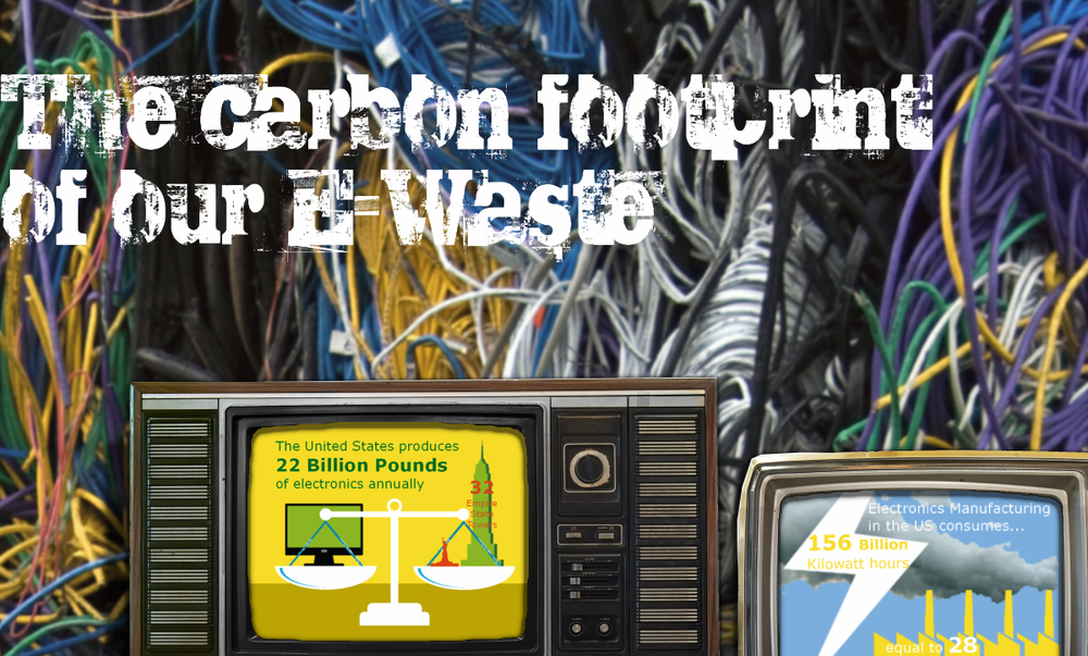 The Carbon Footprint of Electronic Waste