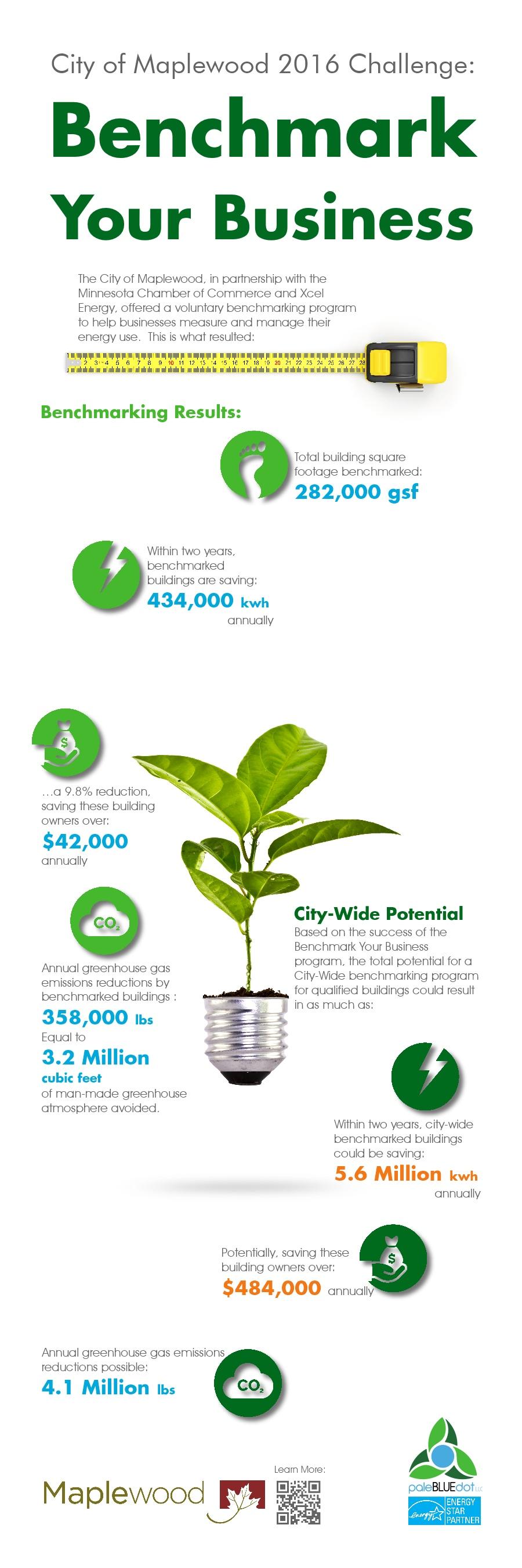 Energize Maplewood Benchmarking infographic.jpg