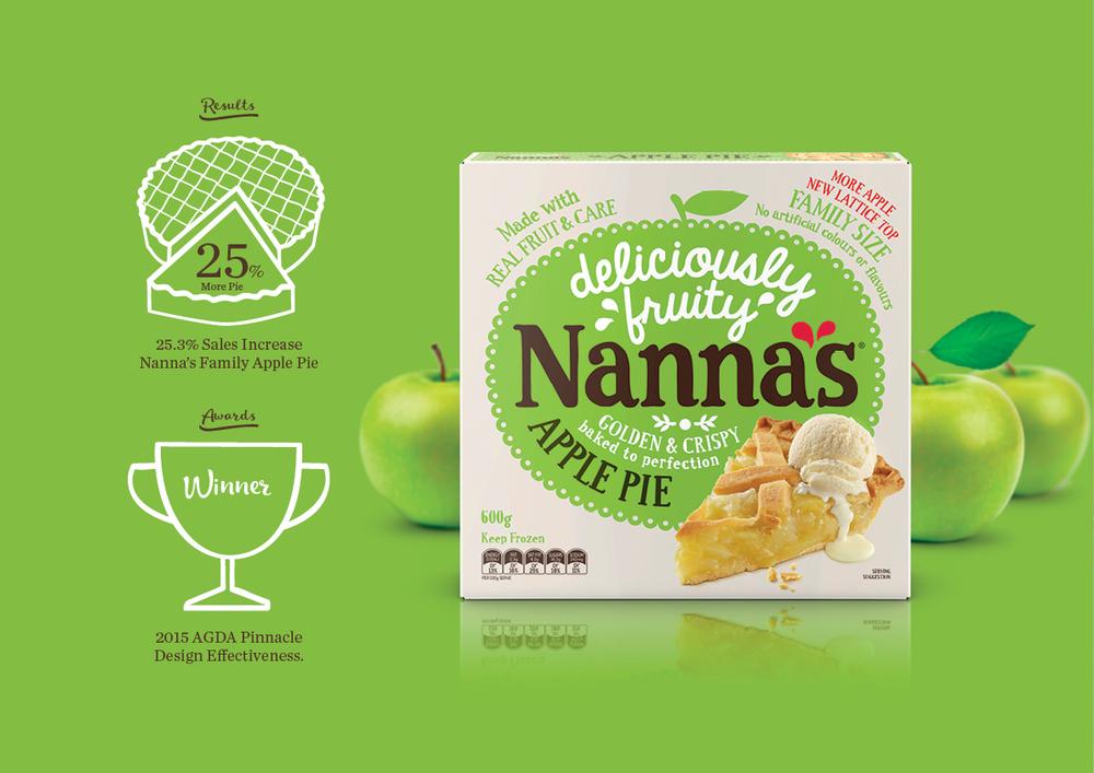 Nannas_Results.jpg