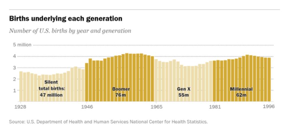 US Population.PNG