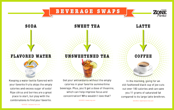 Healthy Beverage Swaps