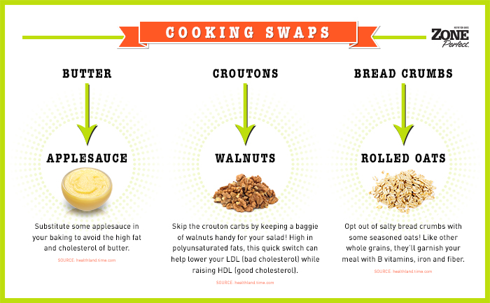 Healthy Cooking Swaps