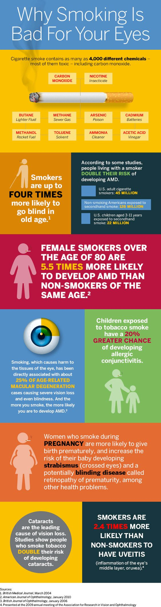 WHY SMOKING IS BAD FOR EYES.jpg