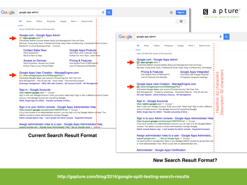 Google split testing different search result format