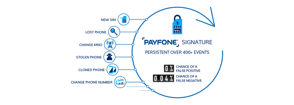 Payfone Signature Persisitence.png