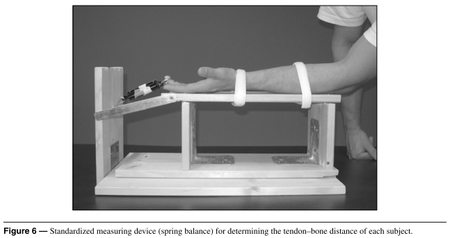 Image 13 - Schöffl's Standardized Measuring Device for Ultrasound Readings.png