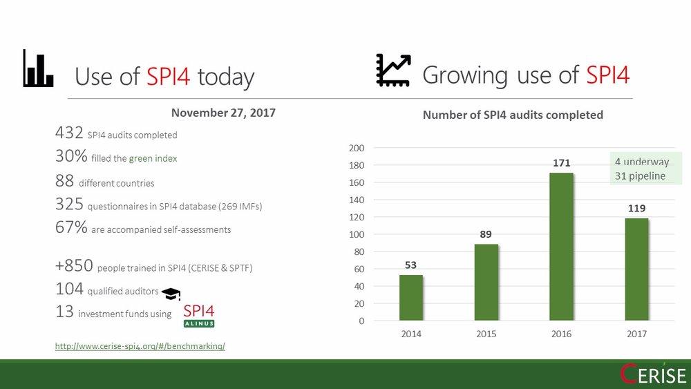 chiffres_portée CERISE-SPI4 _november2017.jpg