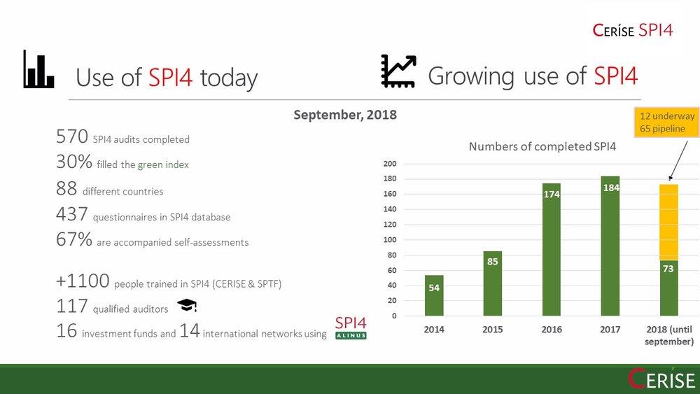 chiffres_portée CERISE-SPI4 _september2018.jpg