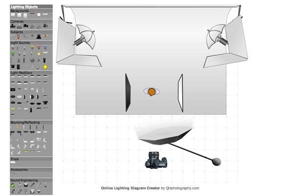 online lighting diagram tool luke cartledge photography rh lukecartledge com lighting diagram maker