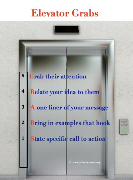 Elevator+Grabs.jpg