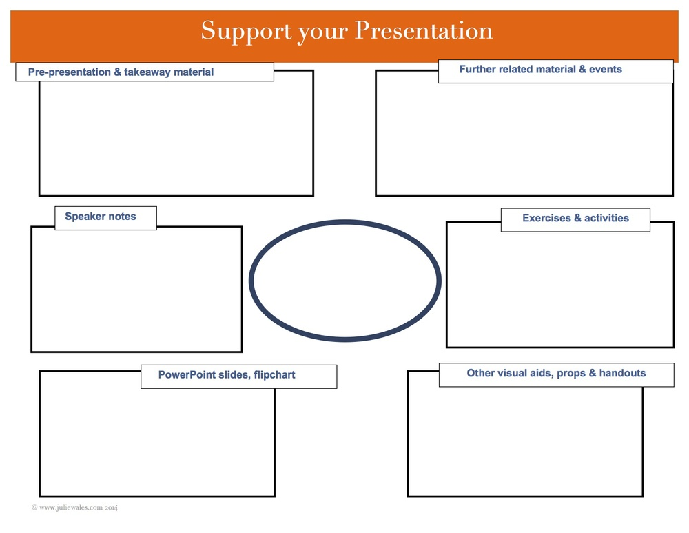 SUPPORT YOUR PRESENTATION HANDOUT.jpg