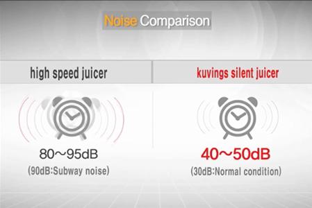 noise-comparison.jpg