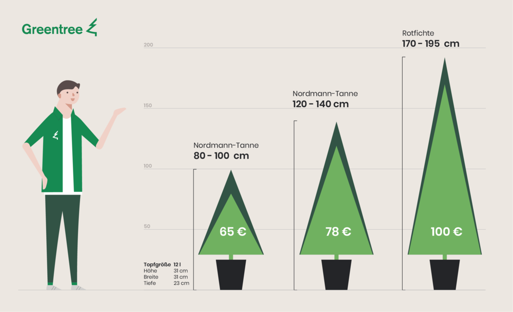 greentree-infographics-price-2.png