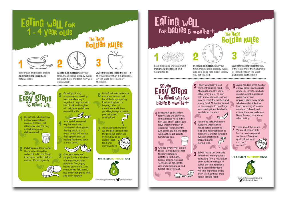 Eating well posters for infants and under 5s.