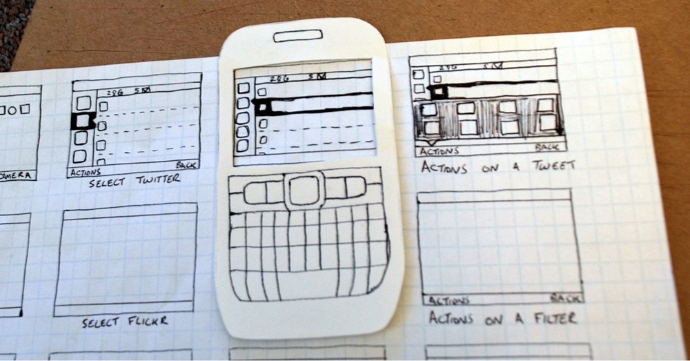 An example of paper prototyping used by Tonic3, Texas.