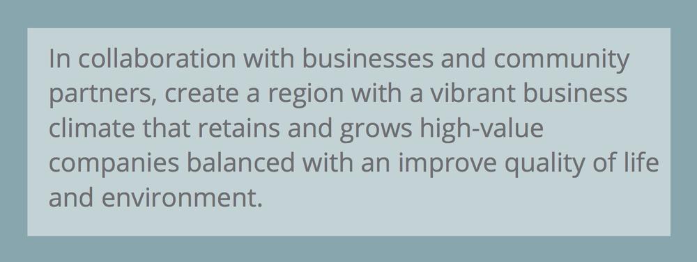 Initiative #1- Business Growth