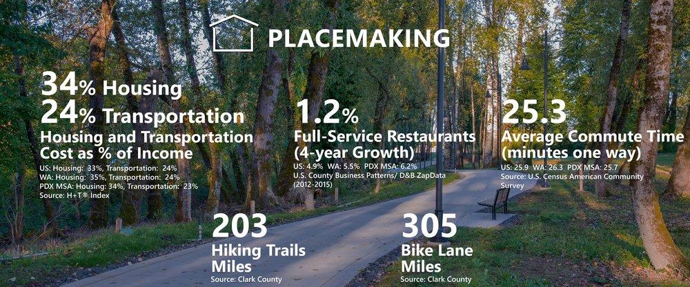 Placemaking_FINAL-01.jpg
