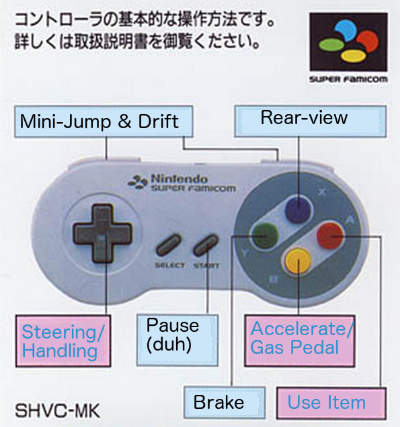how to change controller setting on mario cart wii