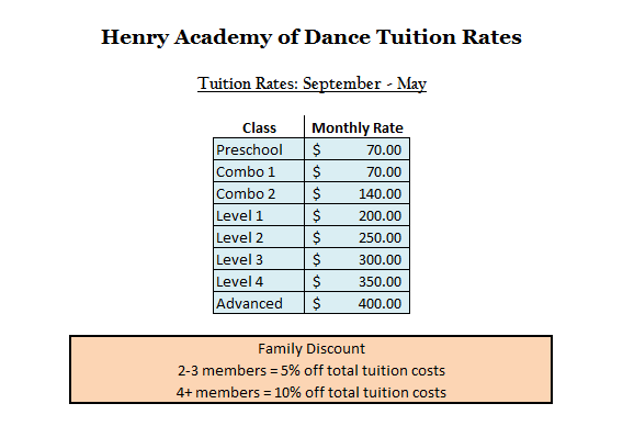 *JUNE - AUGUST Classes are $14.00 per class for all students - Punch cards available during this time!