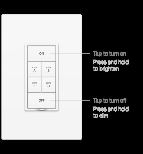 explicación-switch.png
