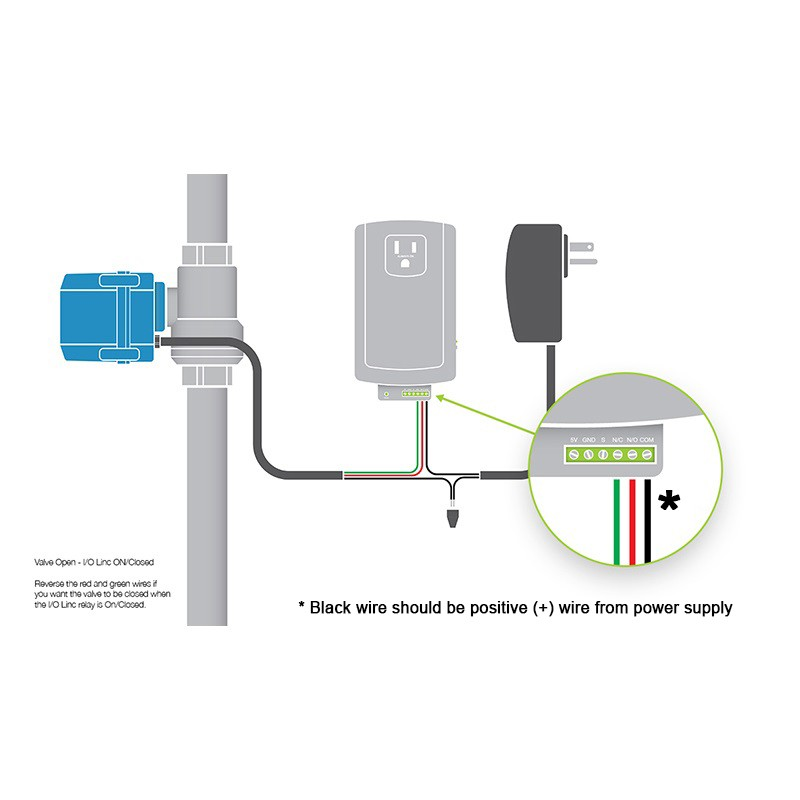 how to wire the water shutoff valve insteon after you have finished wiring the shutoff valve to the i o linc plug the i o linc into the wall for power tap the set button on the side of the i o linc