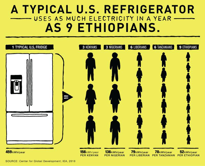 powering-the-fight-refrigerator_ig_v9.jpg