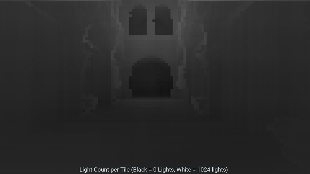 light debug (1024 lights - 50r).png
