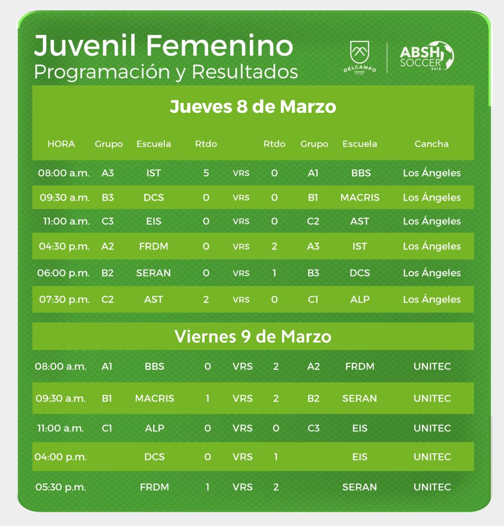JUVENIL FEMENINO