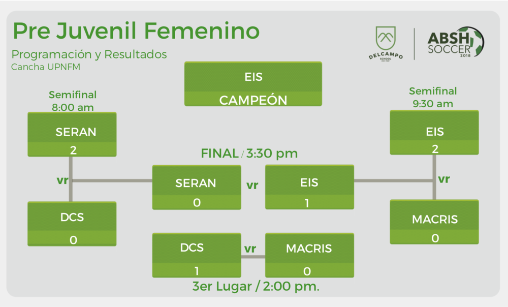 PREJUVENILFEMENINo FINAL.png