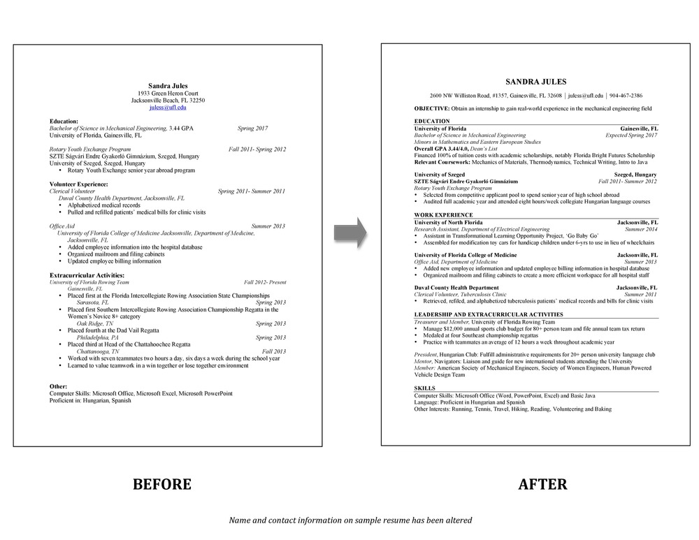 Our Services To Help With Accounting Homework Sample Resume For